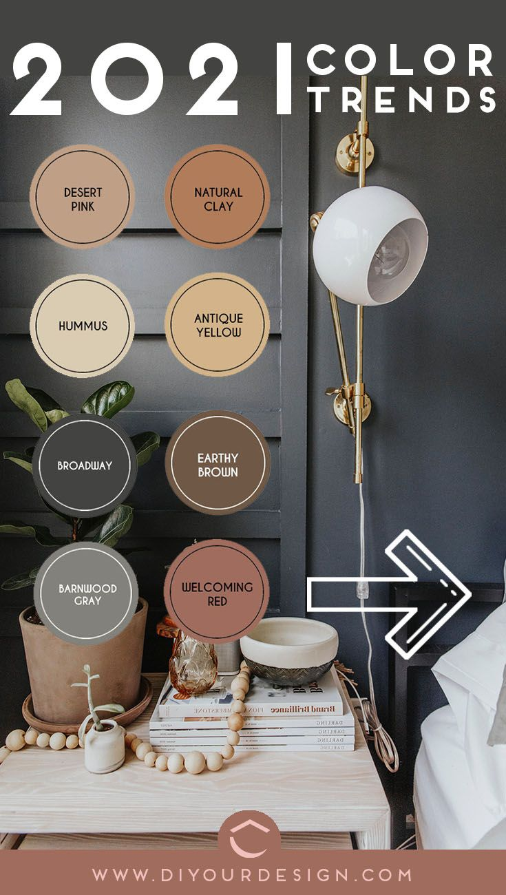 Announcing Color Trends for Home in 2021