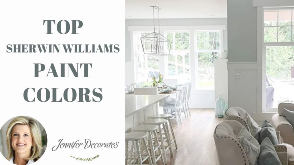 Sherwin Williams | How to Choose Paint