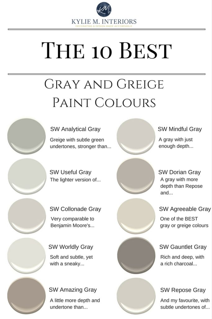 Sherwin Williams: The 10 Best Gray and Greige Paint Colours - Kylie M Interiors